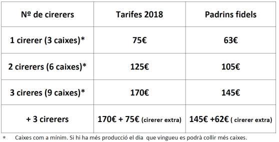 tarifes 2018